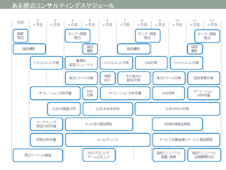 コンセプト創造研究所公式HPリニューアル-3-2.png